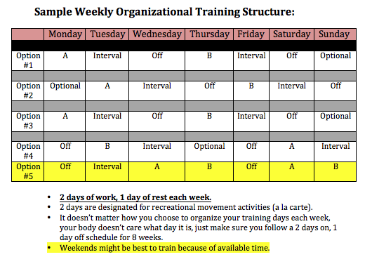 Sample Training Plan Schedule Meauxtion 72