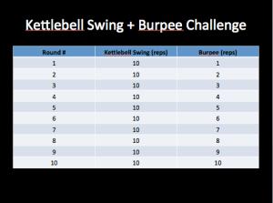 kettlebell + burpee workout