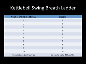 Kettlebell Swing Breath Ladder
