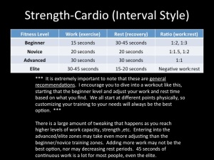 Strength Cardio Interval Training