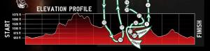 Freak 5K Elevation Change