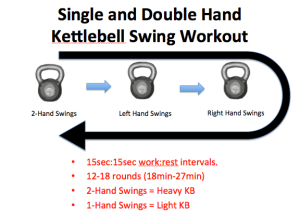 Kettlebell Swing Workouts