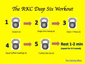 The RKC Deep Six Workout