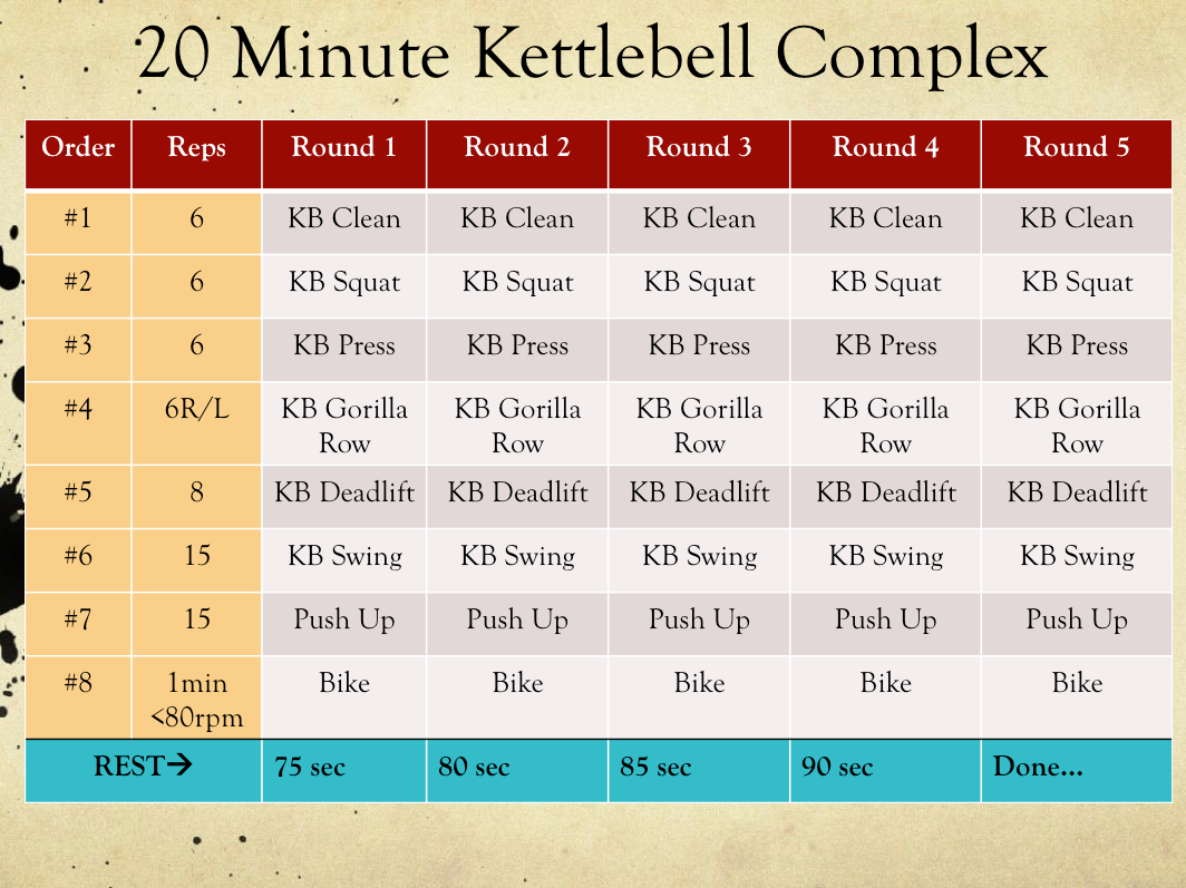 e53f0e6809c Perfecting the 20 Minute Workout  Kettlebell Complex and Stationary ...